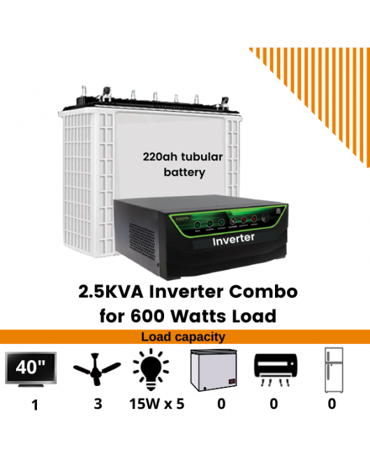 2.5KVA Inverter with 4 Batteries Capacity for 600 Watts Load Combo